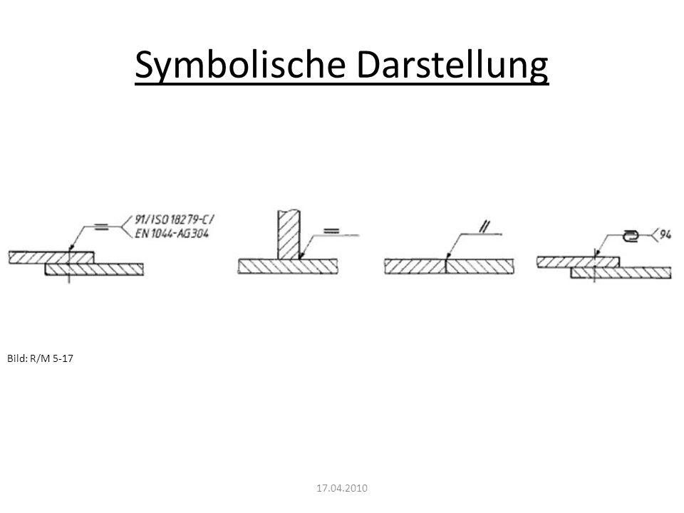 Symbolische Darstellung