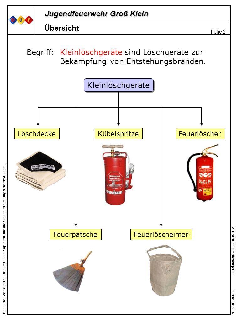 Übersicht Begriff: Kleinlöschgeräte sind Löschgeräte zur Bekämpfung von Entstehungsbränden. Kleinlöschgeräte.