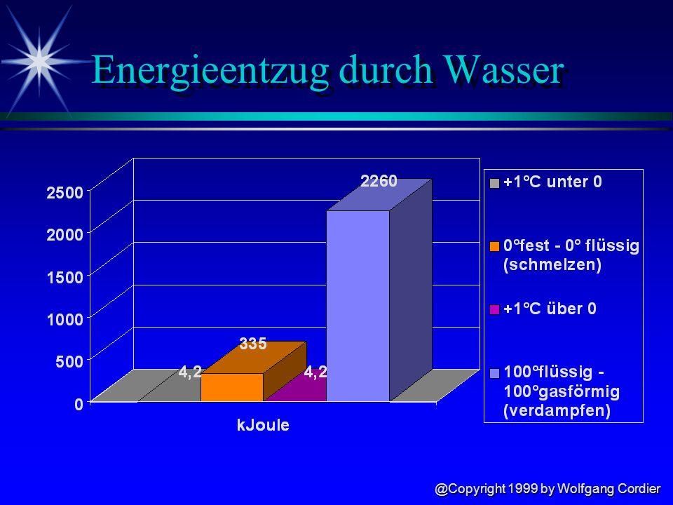 Energieentzug durch Wasser