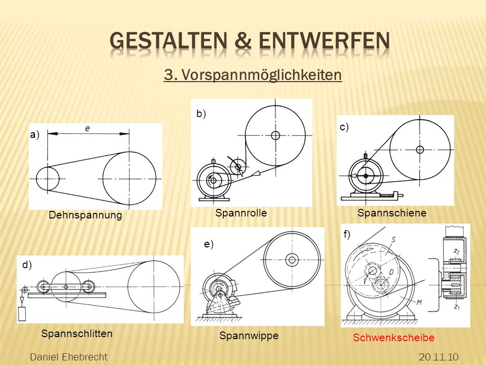 Gestalten & Entwerfen 3. Vorspannmöglichkeiten b) c) a) Spannrolle