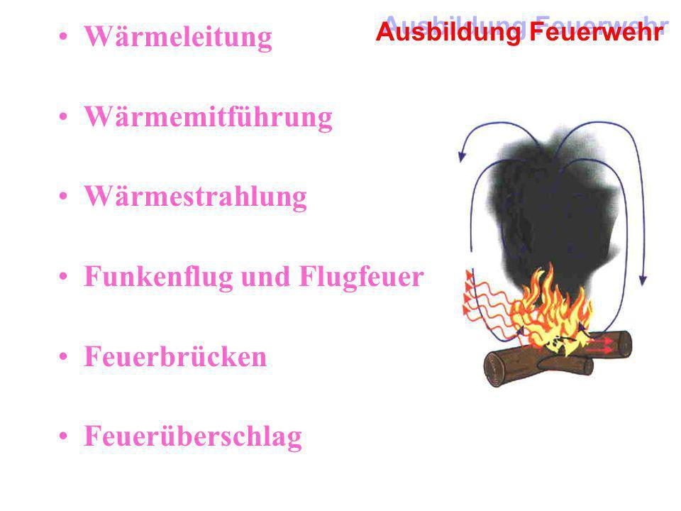Wärmeleitung Wärmemitführung Wärmestrahlung Funkenflug und Flugfeuer Feuerbrücken Feuerüberschlag