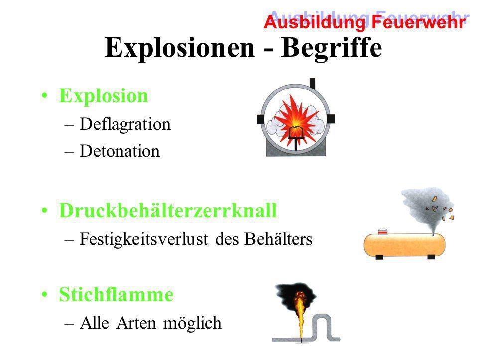 Explosionen - Begriffe