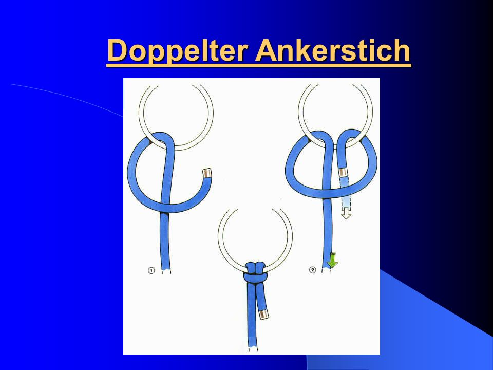 Doppelter Ankerstich