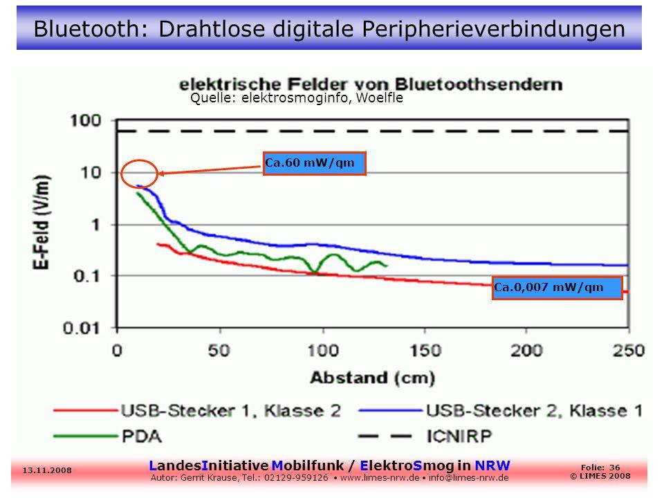 Bluetooth: Drahtlose digitale Peripherieverbindungen