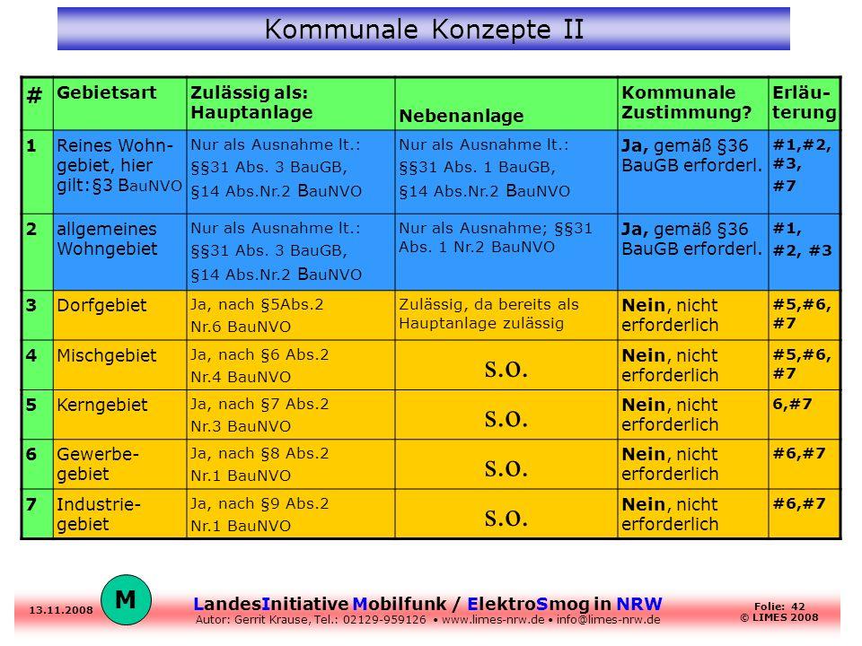s.o. Kommunale Konzepte II M # Gebietsart Zulässig als: Hauptanlage