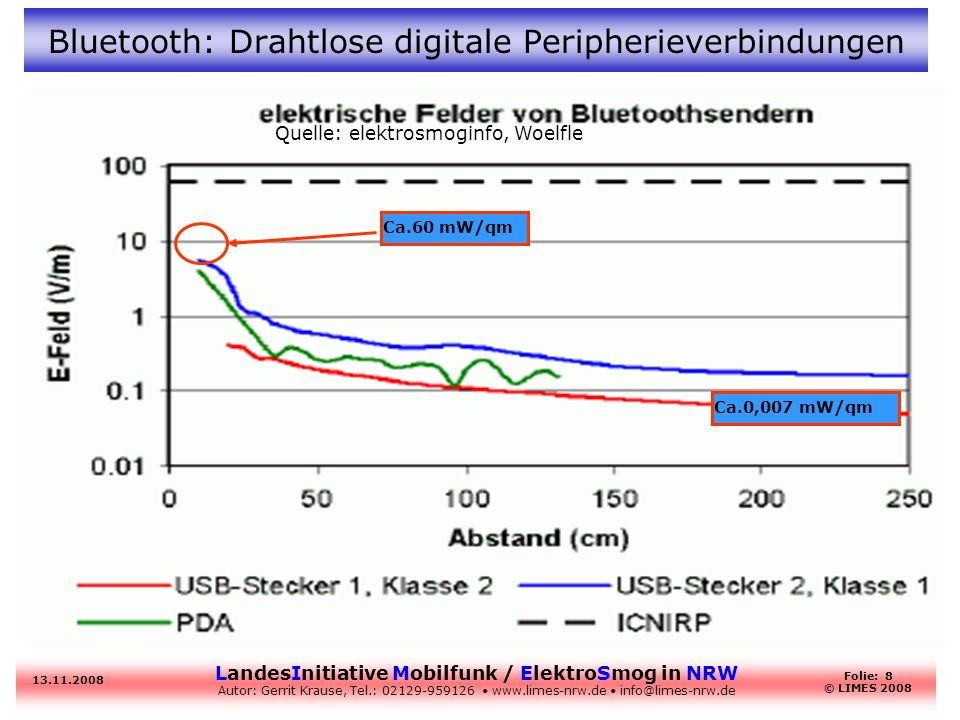Bluetooth: Drahtlose digitale Peripherieverbindungen