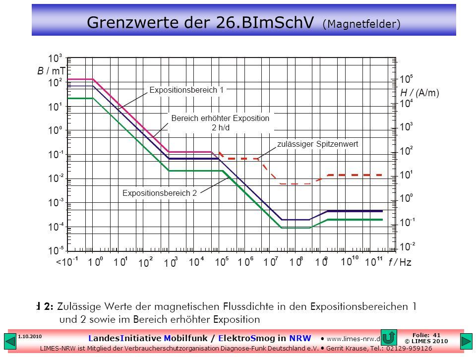 Grenzwerte der 26.BImSchV (Magnetfelder)