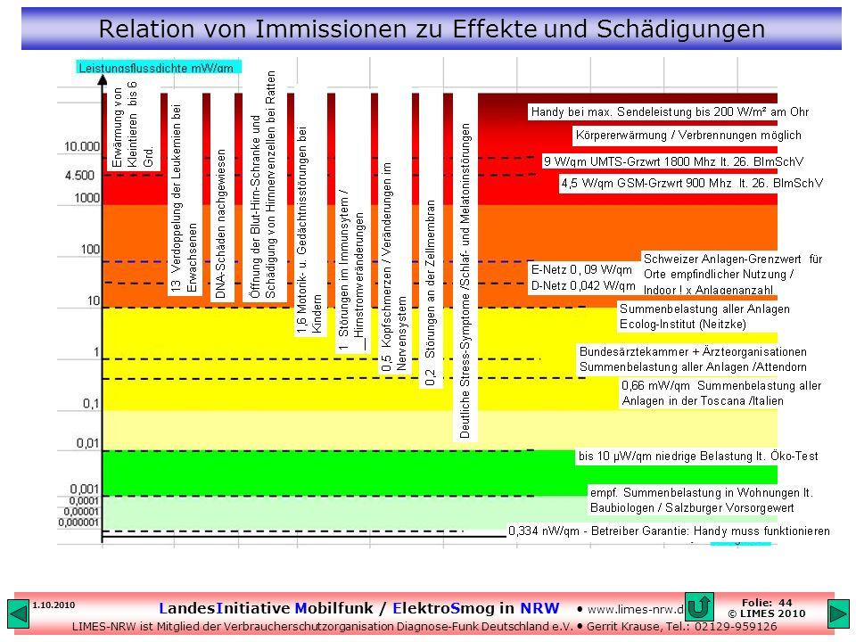 Relation von Immissionen zu Effekte und Schädigungen