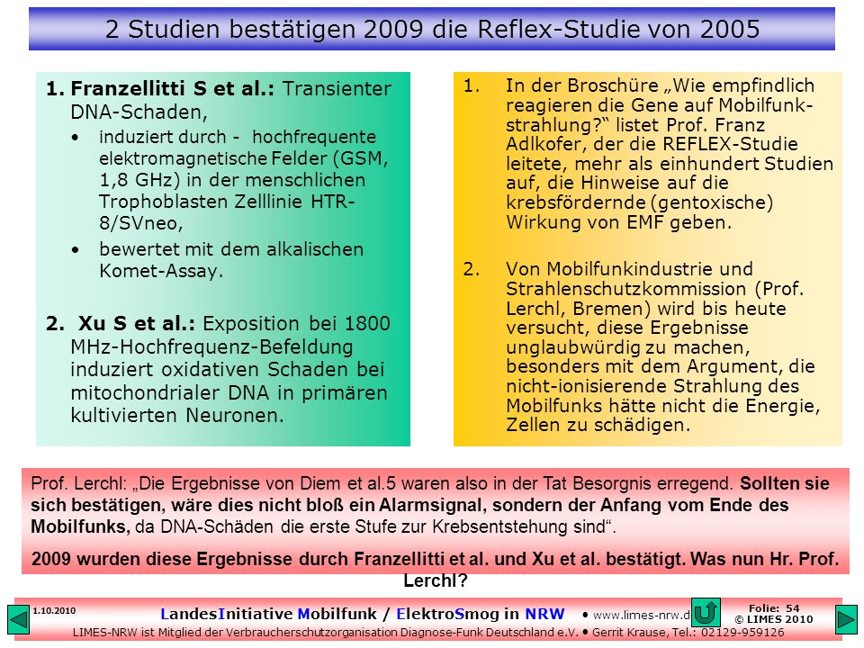 2 Studien bestätigen 2009 die Reflex-Studie von 2005