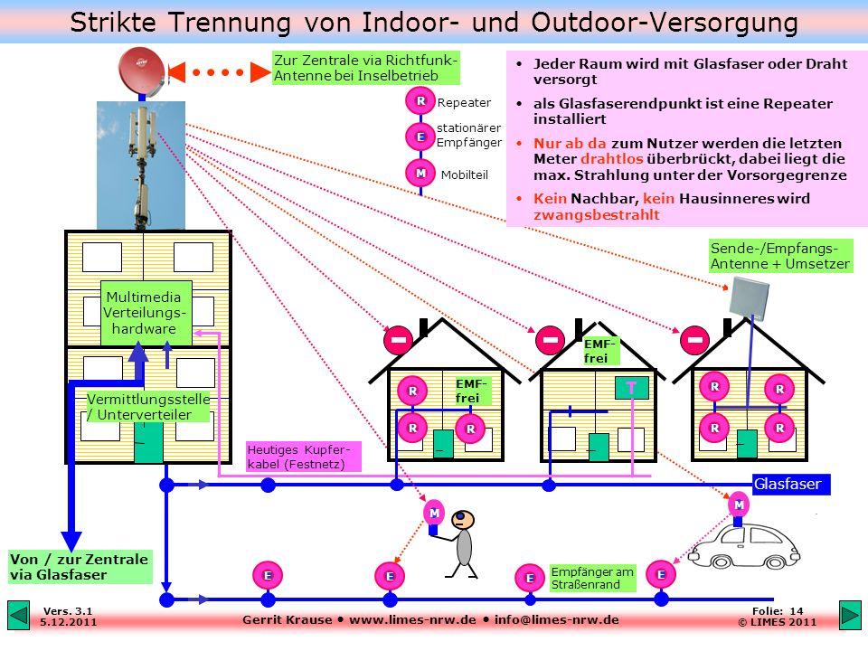Strikte Trennung von Indoor- und Outdoor-Versorgung