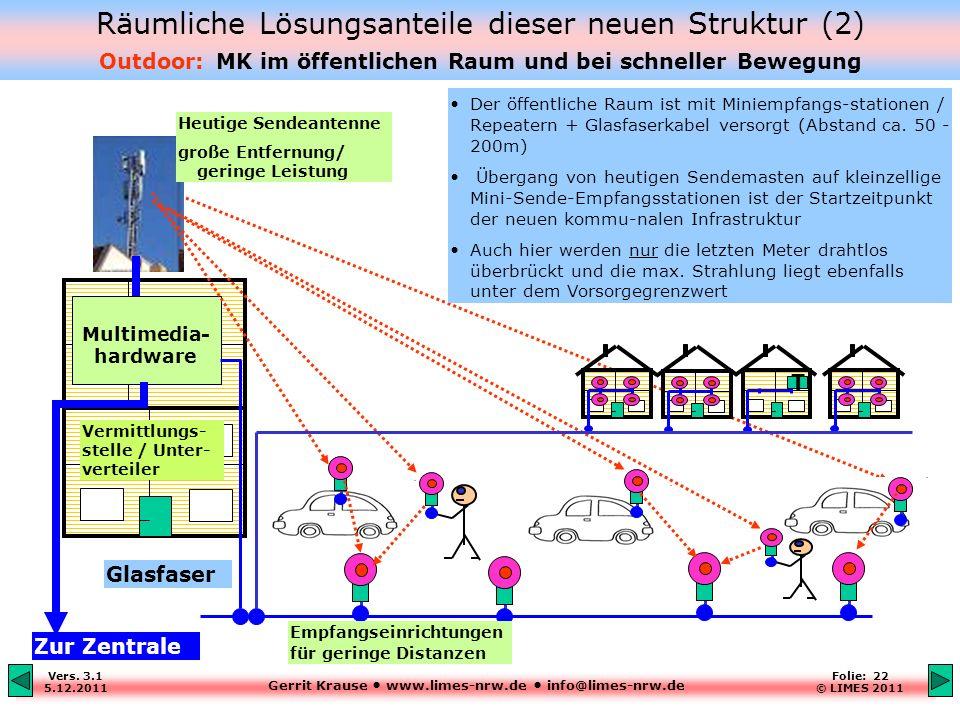 Räumliche Lösungsanteile dieser neuen Struktur (2) Outdoor: MK im öffentlichen Raum und bei schneller Bewegung