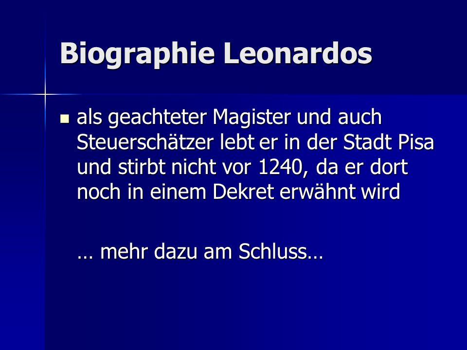 Biographie Leonardos