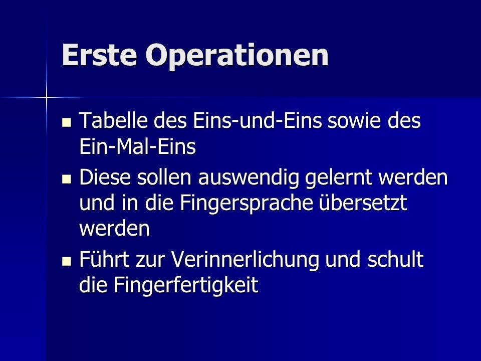 Erste Operationen Tabelle des Eins-und-Eins sowie des Ein-Mal-Eins