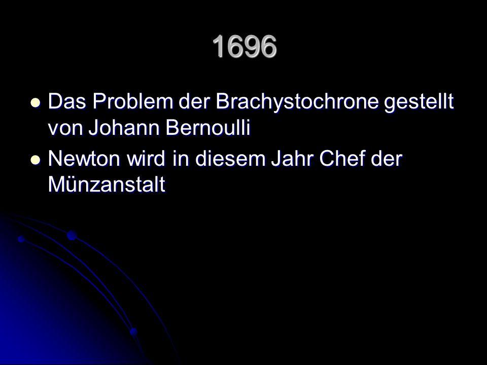 1696 Das Problem der Brachystochrone gestellt von Johann Bernoulli