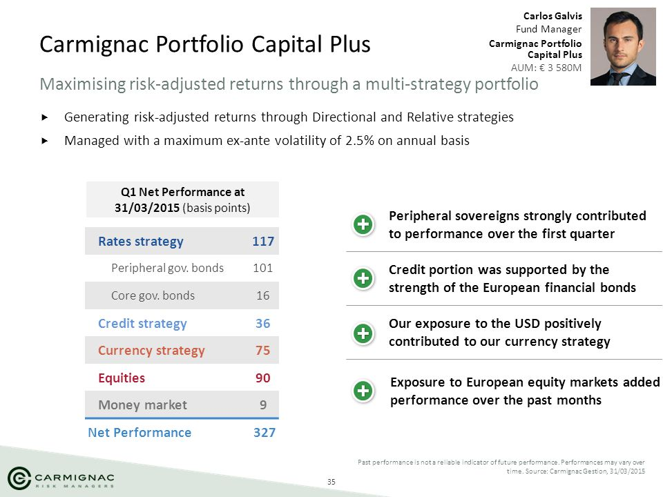 Carmignac Portfolio Capital Plus