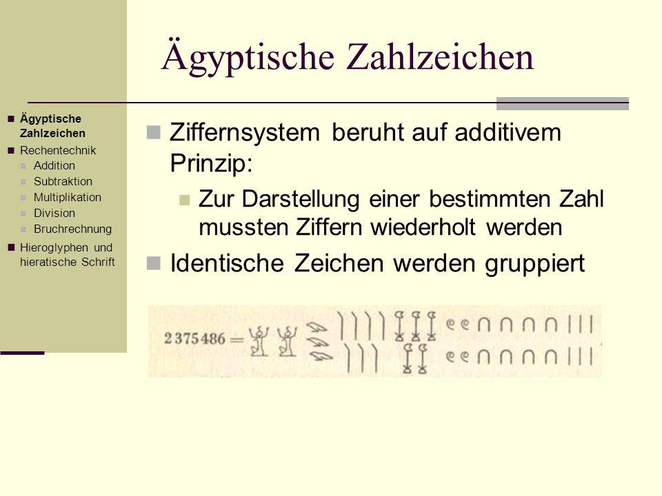 Ägyptische Zahlzeichen