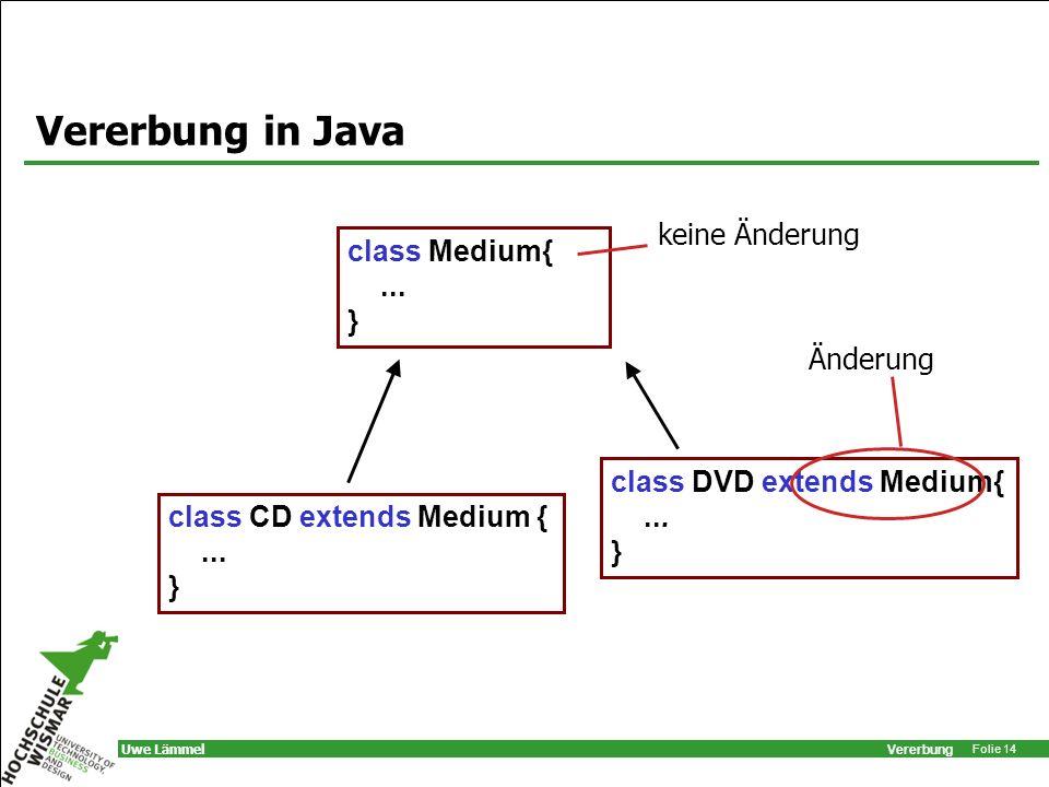 Vererbung in Java keine Änderung class Medium{ ... } Änderung