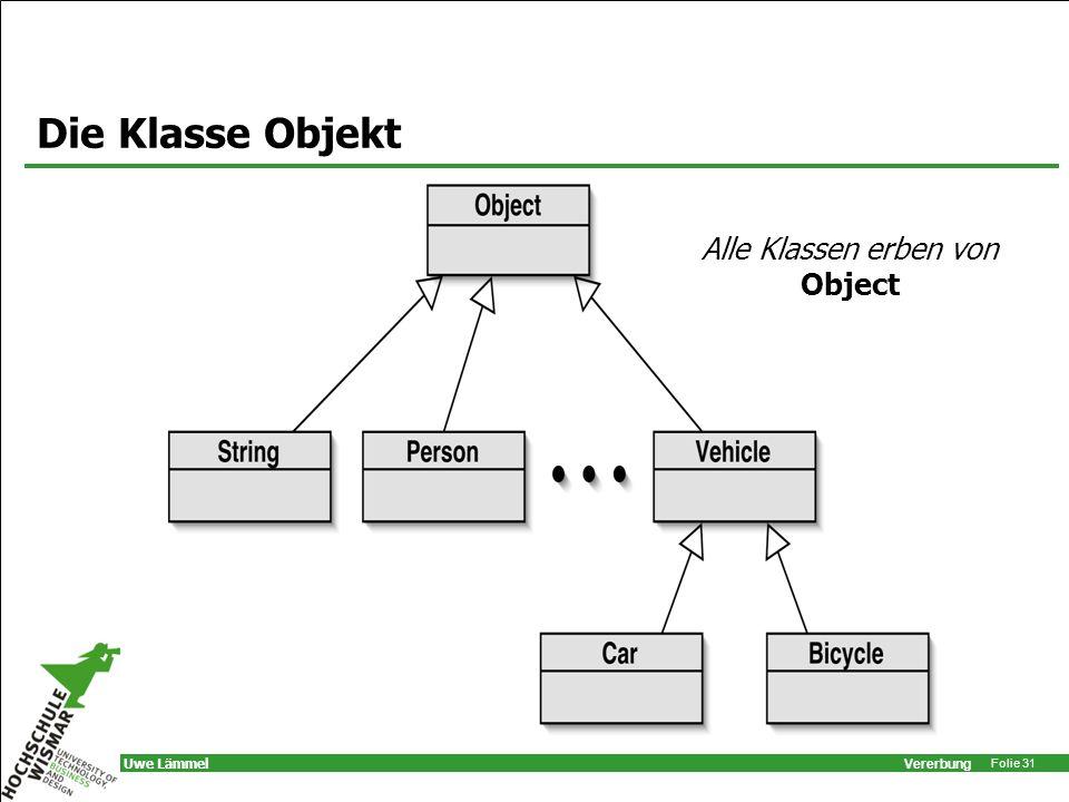 Alle Klassen erben von Object