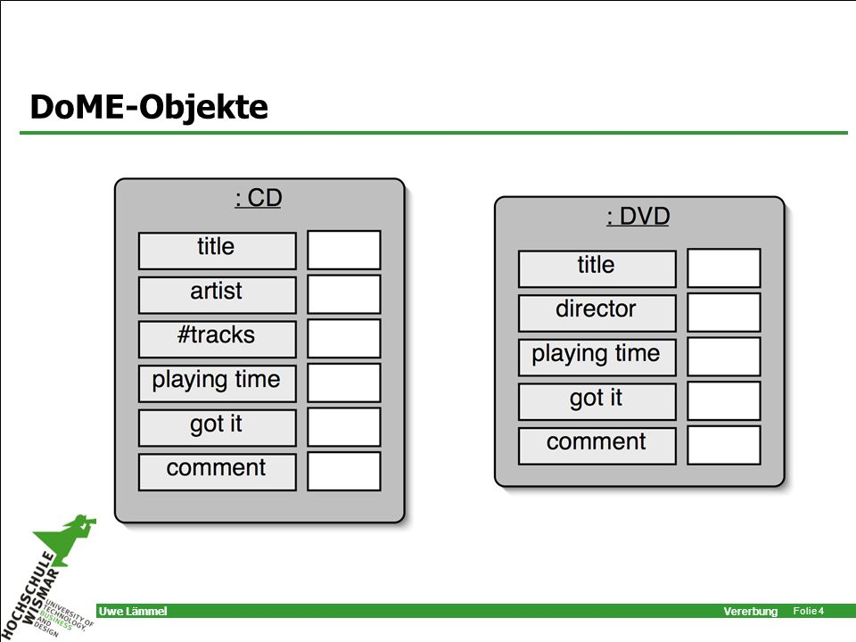 DoME-Objekte one object per CD or video; each object stores details for one item.