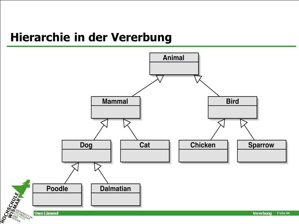 Hierarchie in der Vererbung