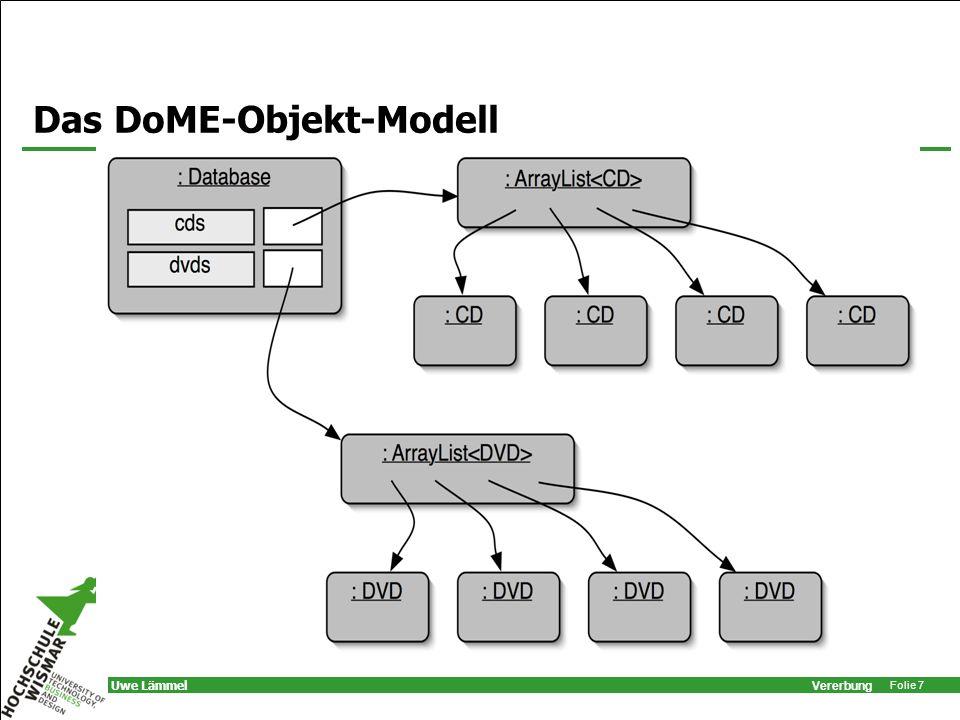 Das DoME-Objekt-Modell