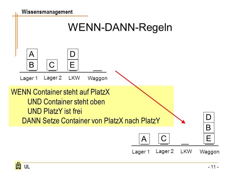 WENN-DANN-Regeln WENN Container steht auf PlatzX