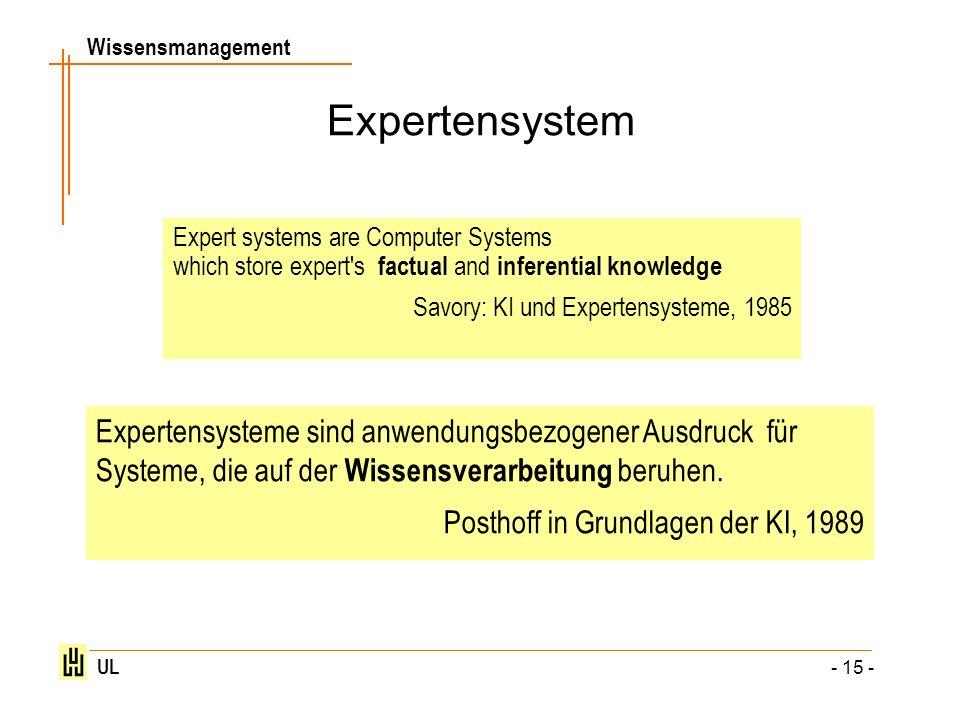 Expertensystem Posthoff in Grundlagen der KI, 1989
