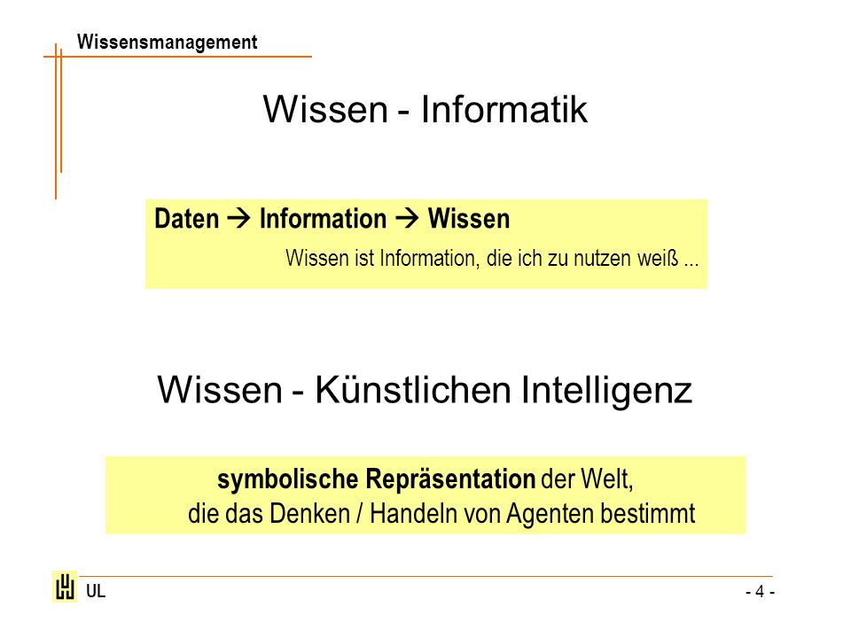 Wissen - Künstlichen Intelligenz