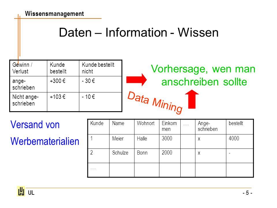 Daten – Information - Wissen