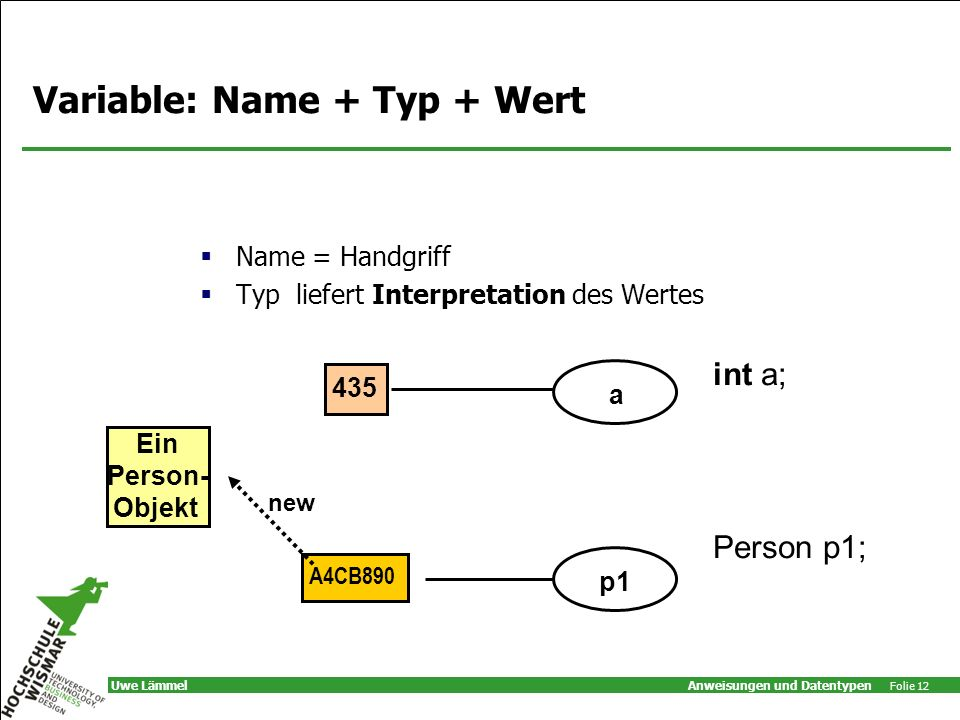 Variable: Name + Typ + Wert