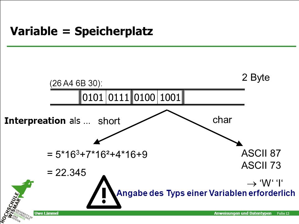 Variable = Speicherplatz