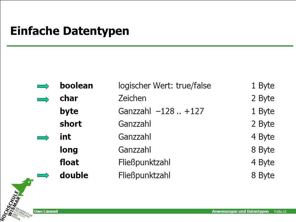 Einfache Datentypen boolean logischer Wert: true/false 1 Byte