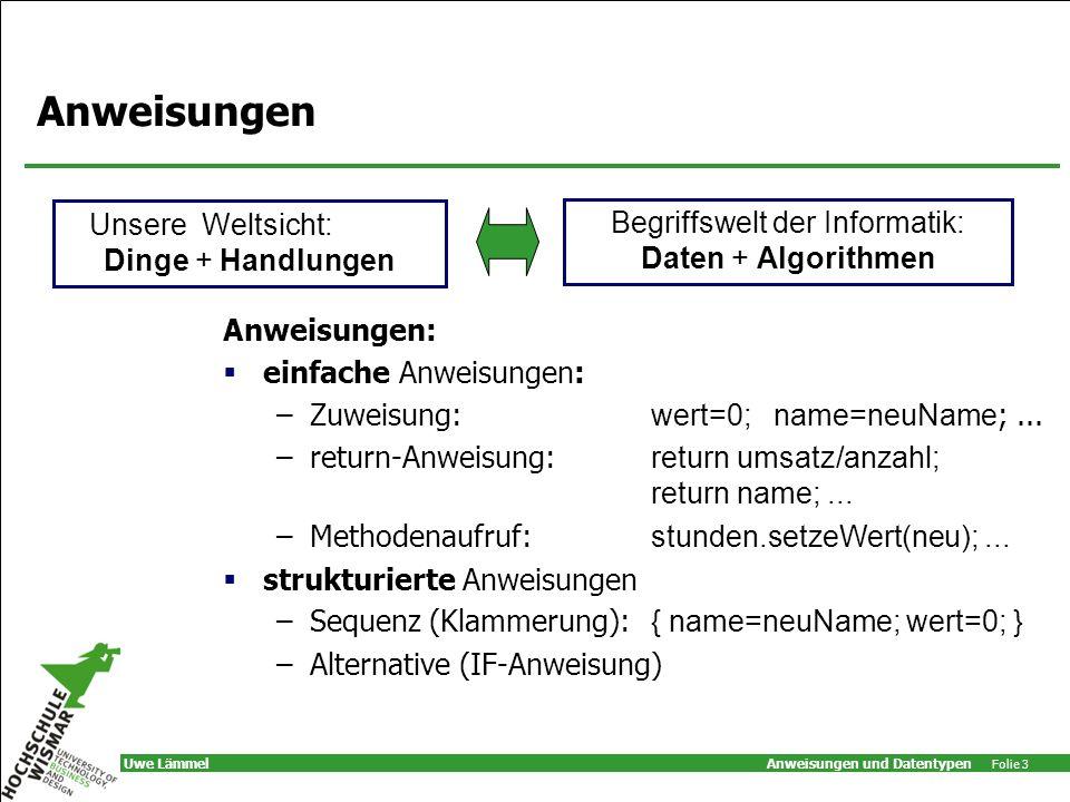 Begriffswelt der Informatik: