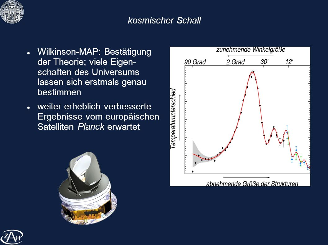 kosmischer Schall Wilkinson-MAP: Bestätigung der Theorie; viele Eigen- schaften des Universums lassen sich erstmals genau bestimmen.