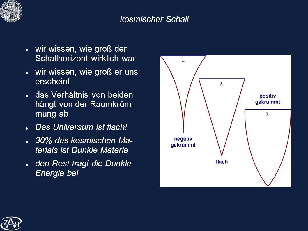 kosmischer Schall wir wissen, wie groß der Schallhorizont wirklich war. wir wissen, wie groß er uns erscheint.