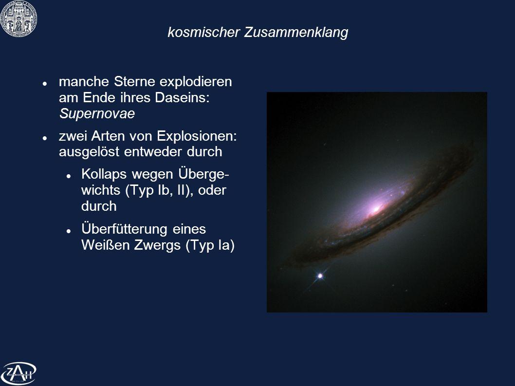 kosmischer Zusammenklang