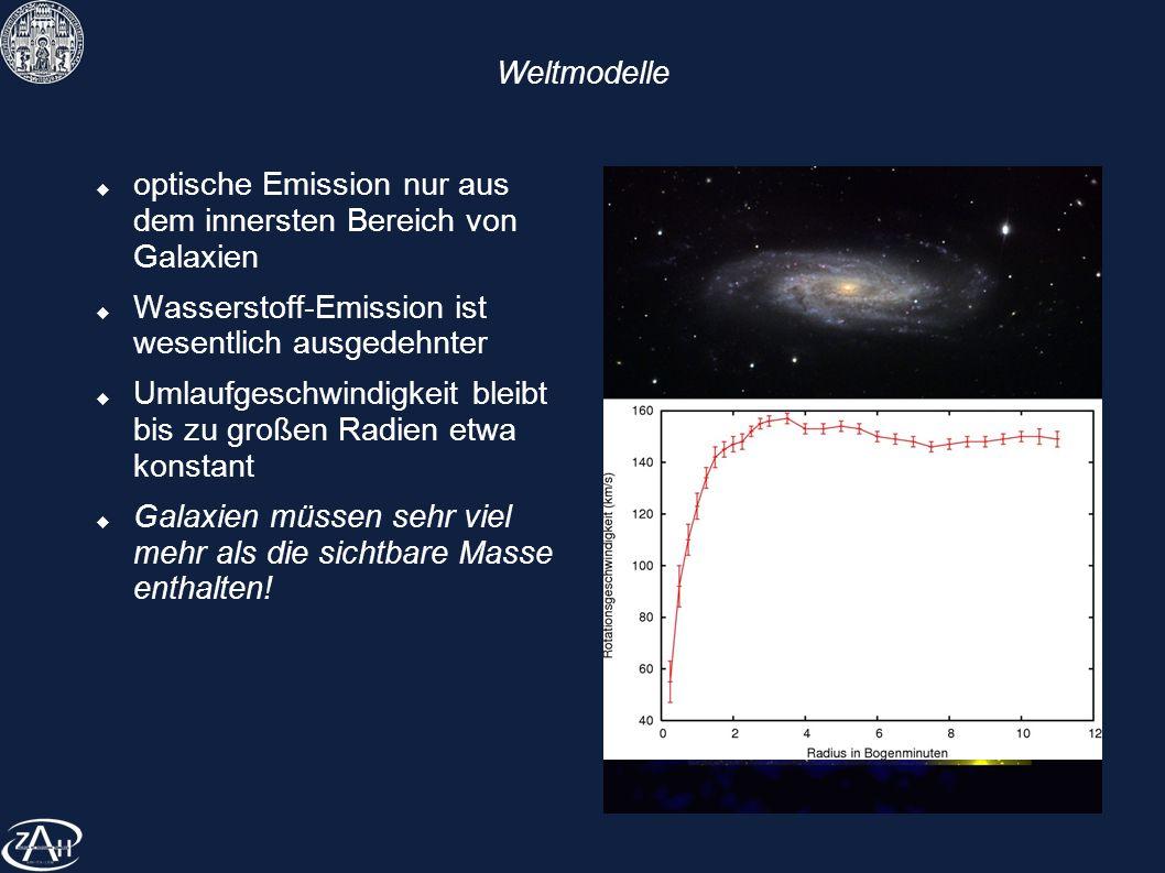 Weltmodelle optische Emission nur aus dem innersten Bereich von Galaxien. Wasserstoff-Emission ist wesentlich ausgedehnter.