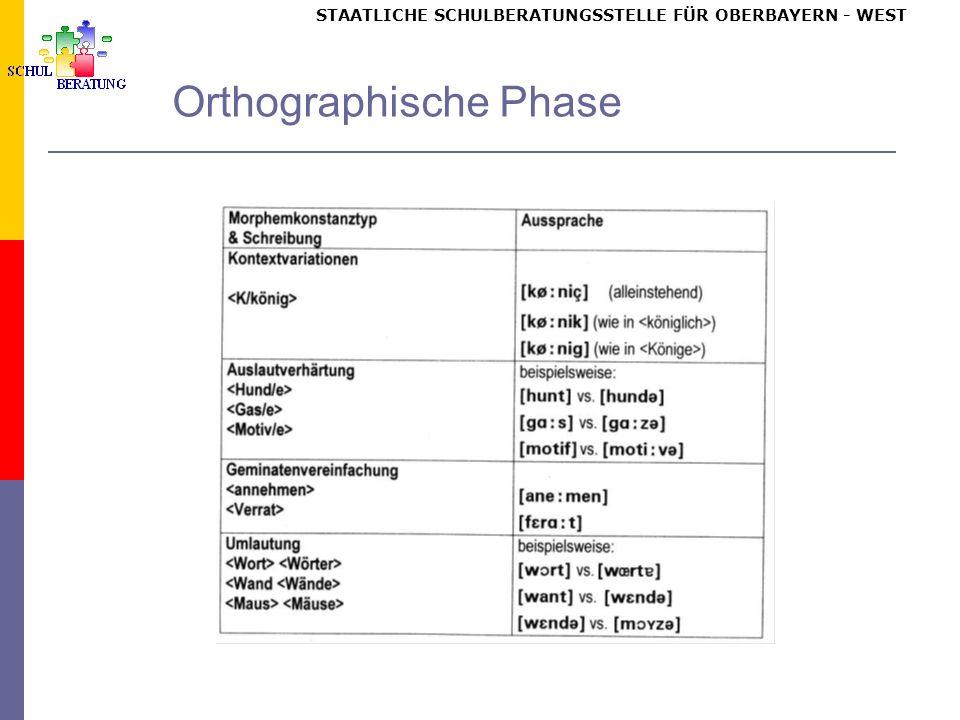 Diagnostik 2 allgemeine Ziele: