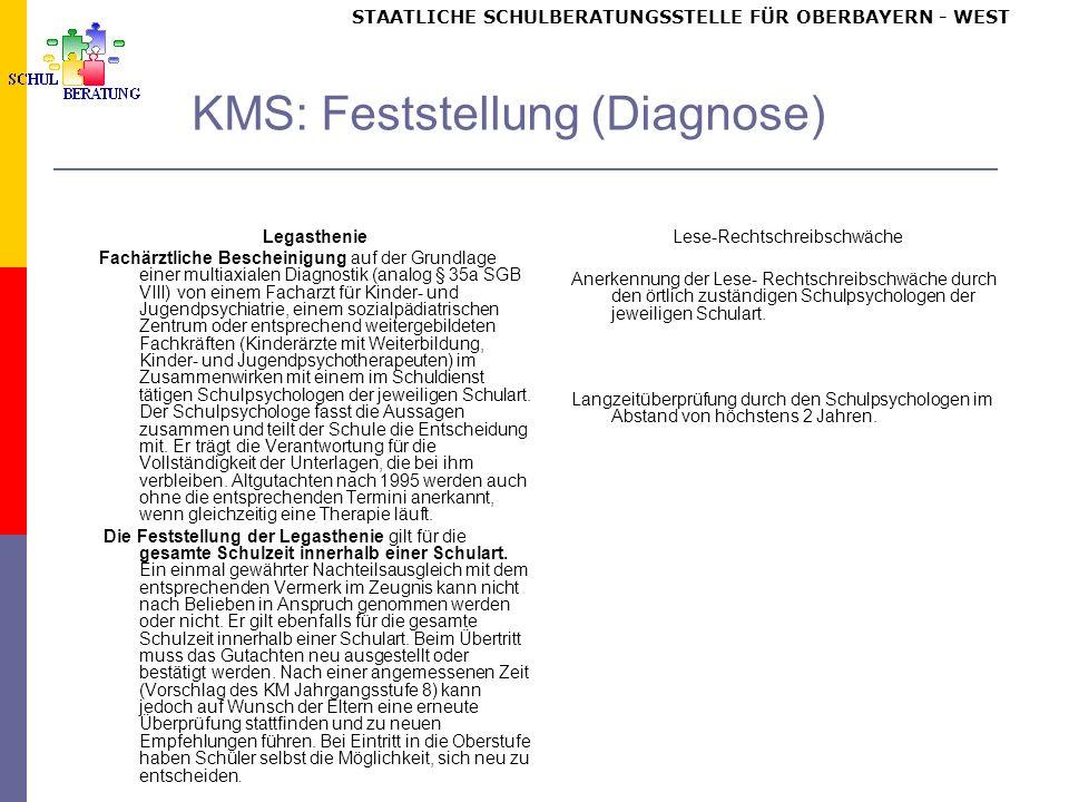 """Trainingsprogramme Würzburger Trainingsprogramm """"Hören, Lauschen, Lernen"""