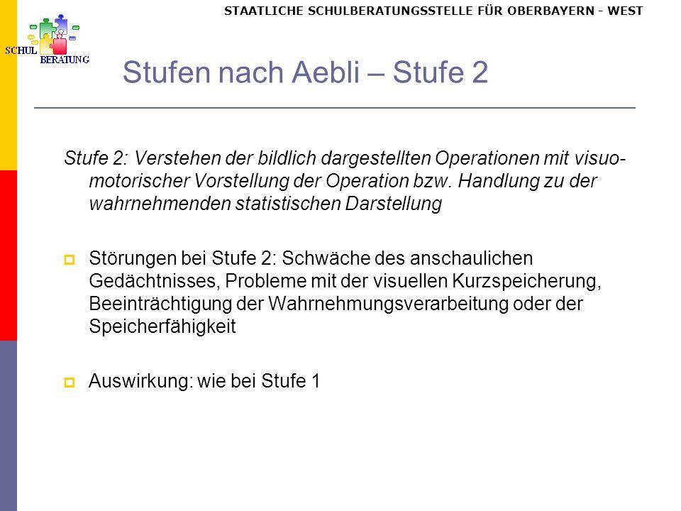 """Rechenstörung (ICD 10)"
