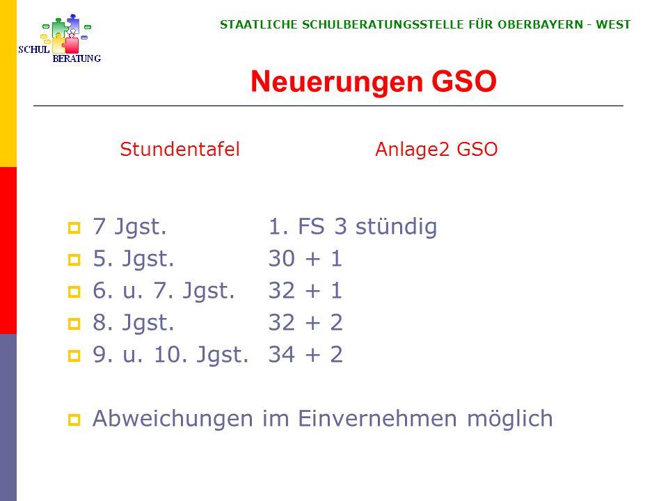 Neue VSO seit 1. September 2008 in Kraft