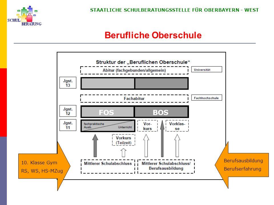 Abiturprüfung 1. Deutsch schriftlich 2. Mathematik schriftlich