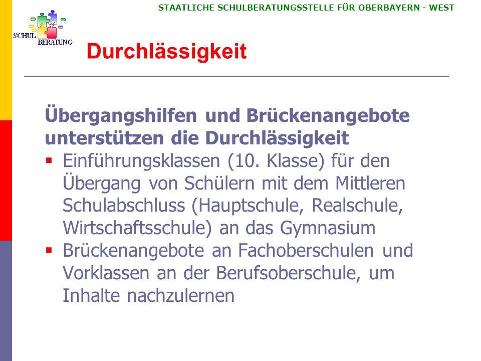 Schulabschlüsse Mittlerer Schulabschluss. an der Berufsschule. Mittlerer Schulabschluss. am Gymnasium.