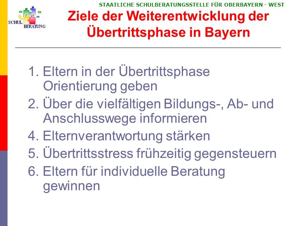Entwurf von Dr. Helmut Volk Elternabend Anhang: Übersichten