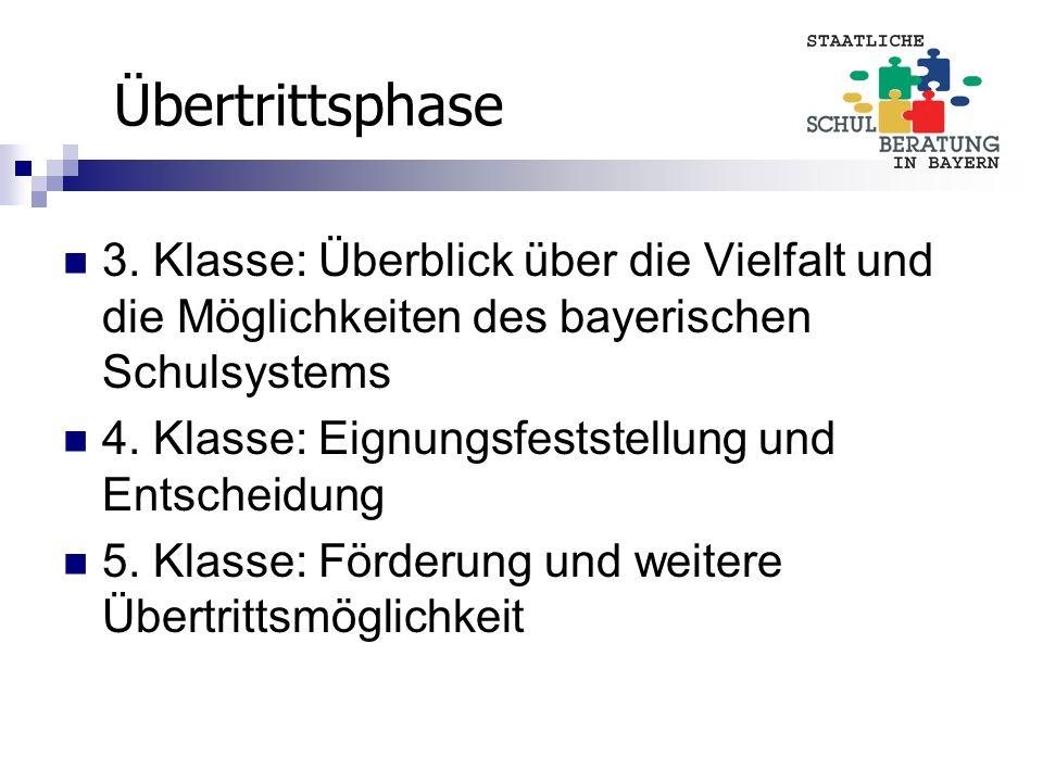 ÜbertrittsberatungÜbertrittsphase. 3. Klasse: Überblick über die Vielfalt und die Möglichkeiten des bayerischen Schulsystems.
