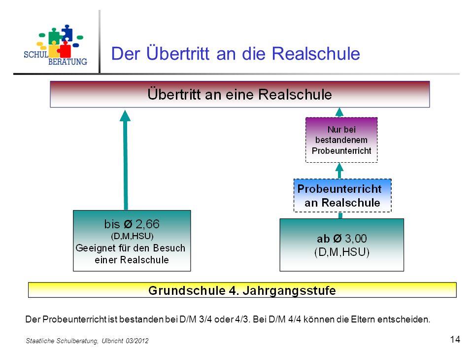 Staatliche Schulberatung, Ulbricht 03/2012