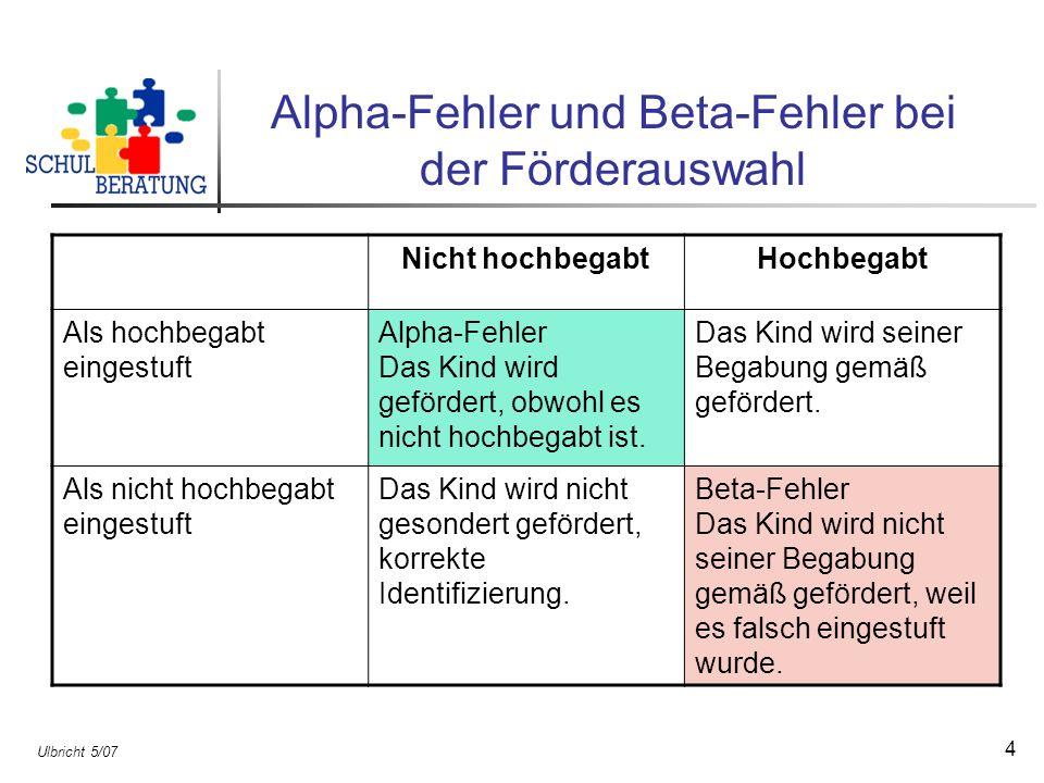 Alpha-Fehler und Beta-Fehler bei der Förderauswahl