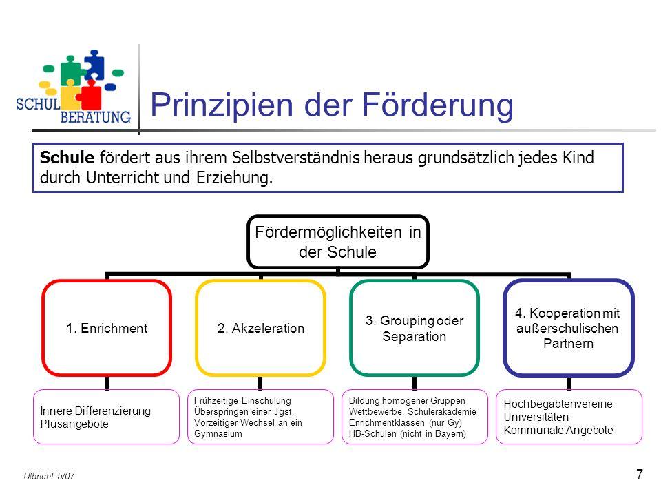 Prinzipien der Förderung