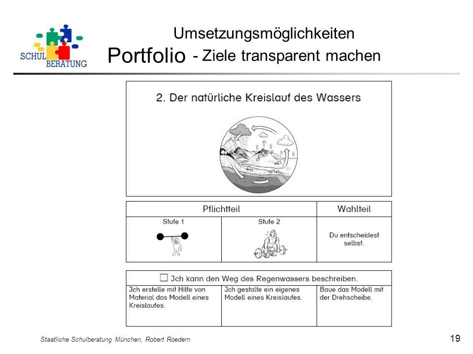 Portfolio Umsetzungsmöglichkeiten - Ziele transparent machen