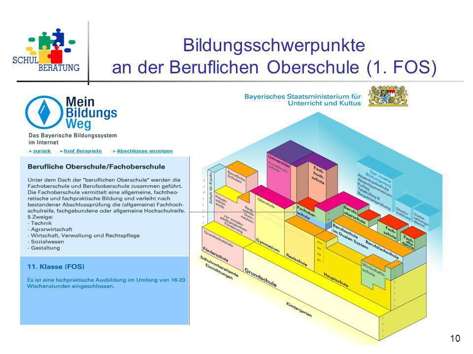 Bildungsschwerpunkte an der Beruflichen Oberschule (1. FOS)